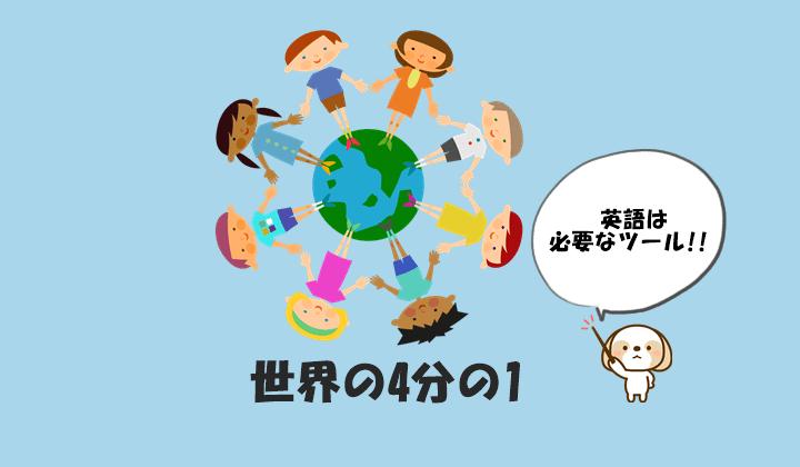 英語 世界の四分の一