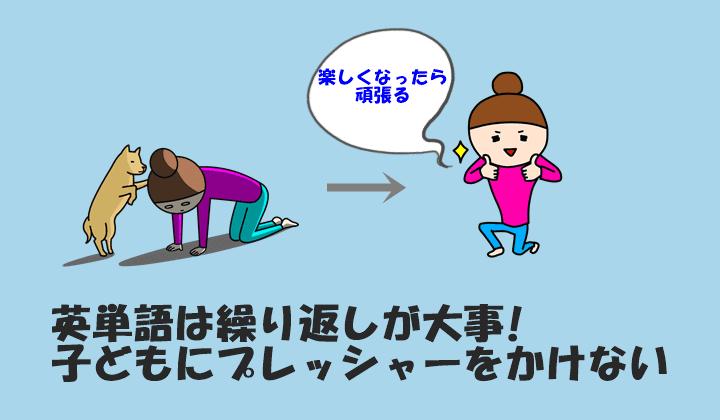 英語学習プレッシャー